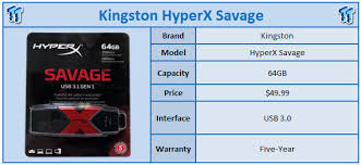 <b>Kingston HyperX Savage</b> 64GB USB 3.0 Flash Drive Review ...