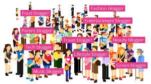 Afbeeldingsresultaat voor blogger