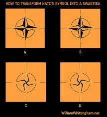 Resultado de imagem para nazi NATO