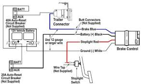 pin round wiring diagram images pin trailer plug wiring diagram as well 4 pin round trailer wiring