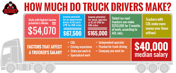 can a trucker earn over k truckerstraining how much do truck drivers make infographic
