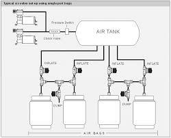 fast bag 101 Air Bag Suspension Wiring Diagram Air Bag Suspension Wiring Diagram #17 Universal Air Suspension Install