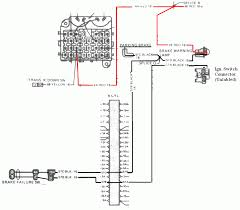 basic wiring 101 getting you started jeepforum com why they ran two wires is beyond me the gm ignition switch test ground could have been up in the harness behind the fire wall