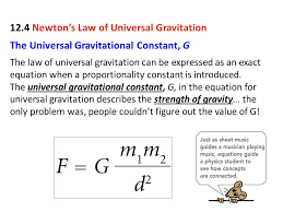 Law Of Universal Gravitation Worksheet   Intrepidpath March    Do Now Take Your Ers And Write This Down