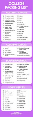 back to school supplies list best school shopping checklist dana tepper