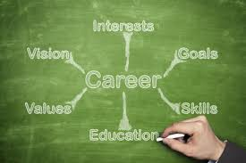 can career exploration can career expl