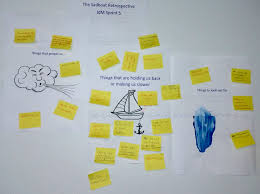 4-Step <b>Sailboat</b> Retrospective for Smooth Sailing | PagerDuty
