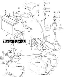 snapper rear engine rider mower oem engine a different briggs engine the manual is in pdf format i m not certain if it would help you but you can e mail me for a copy if you