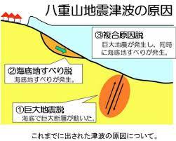「八重山地震」の画像検索結果