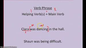 grammarflip video action verb phrase or linking verb phrase grammarflip video action verb phrase or linking verb phrase