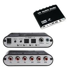 🤑 Rather <b>Цифровой конвертер Palmexx Digital-Analog</b> Audio ...