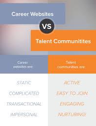 infographic talent acquisition ascendify infographic ascendify1