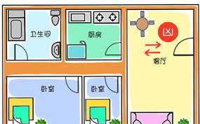 main door facing kitchen bedroom face kitchen bad feng shui