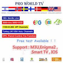 Profiter de <b>Iptv</b> Abonnement - Super offres sur <b>Iptv</b> Abonnement sur ...