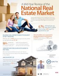 mid year review of the national real estate market