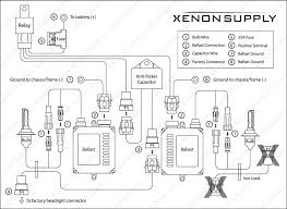 wiring harness documentation how to library xenonsupply xs corporation how to library