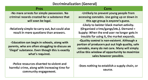 exploring arguments for and against decriminalization in marijuana decriminalization