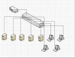 working with the visio connector for the microsoft baseline    figure d  this is what a basic visio network diagram sometimes looks like