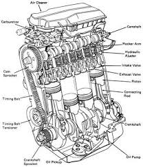 the simple parts of engine diagram with labels the wiring on simple auto electrical wiring diagram