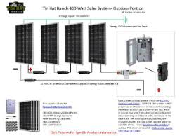 the ultimate guide to diy off grid solar power tinhatranch Simple Solar Power System Diagram click here to download the system schematic solar power system diagram