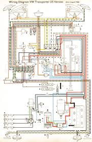 towbar wiring diagram towbar wiring diagrams vw bus wiring diagram bmwmdvk