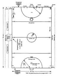 field hockey  hockey and fields on pinterestdownloadable field hockey dimensions diagram for coaches and players