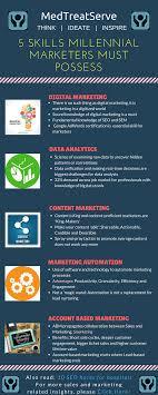 skills that millennial marketers must possess medtreatserve 5 skills millennial marketers must possess
