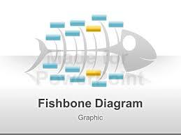 ishikawa diagram   editable ppt presentationishikawa diagram   ppt template