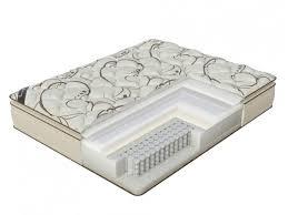 <b>Матрас Verda Soft</b> memory Pillow Top, артикул 10122757 купить ...