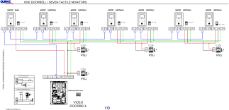 cctv cable wiring diagram   cctv installation and wiring options    monitors daisy chain wiring diagram alarm and cctv connection