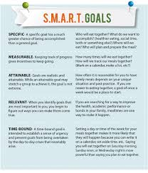 sample professional goals sample professional goals makemoney alex tk