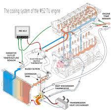 m54 e46 engine wiring diagram m54 wiring diagrams