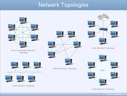 draw network diagram based on templates and examples   network    network diagram template   common network topologies