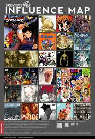 influence map who and what inspires you tapastic forum so some of you must have one to share others want to create it here s the template if anyone wants to join and see if a co relation to your work can
