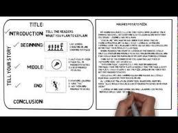 how to write a personal narrative essay   youtube how to write a personal narrative essay