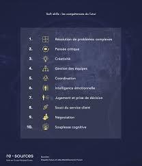 les soft skills indispensables en personnalit eacute  soft skills 051016 07 les 10 soft skills indispensables en 2020 articles