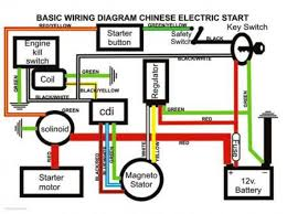 atv wiring schematics atv wiring diagrams atv wiring diagrams description peace 110cc atv wiring diagram wiring diagram