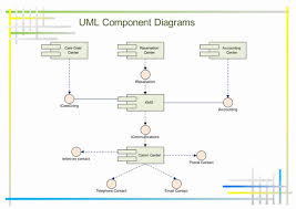 uml component diagrams  free examples and software downloadexamples of uml component diagram