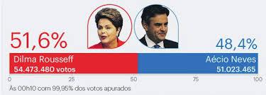 Resultado de imagem para dilma 54 milhoes de votos
