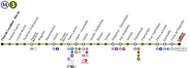 Ligne 3 du métro de Paris