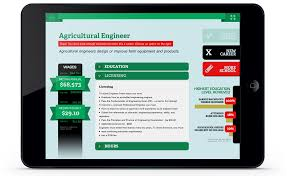 career explorer move creative move creative s work on the app included all parts of the app and website development including design user interface and coding development the career