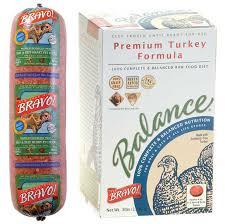 Bravo Raw food recall