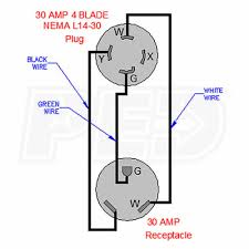 nema l14 20 wiring diagram nema image wiring diagram l14 30r wiring diagram l14 auto wiring diagram schematic on nema l14 20 wiring diagram