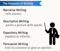 tips writing and writing tips on pinterest formalinformalenglish formal writing expressions formal letter practice for and against essay