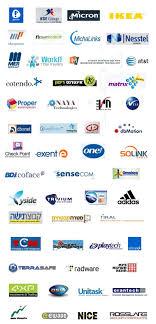 חברות מגייסות דרך jobweb גוב ווב הפצת קורות חיים הייטק חברות מגייסות דרך jobweb