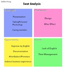 swot analysis hong page swot analysis1