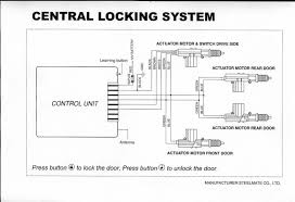 Installing A Steel Mate 386m Keyless Entry Central Locking Kit  A