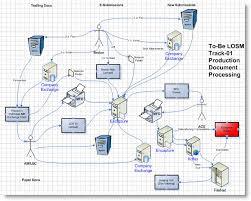 sdlc design phase  samplesimage   jpg