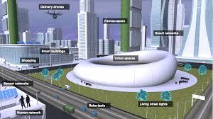 essay on my india in   essay topicsindia essay information technology the city of tomorrow  s cities bbc