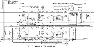 ttc   portfolio  gt  gt  ami    plumbing riser diagram